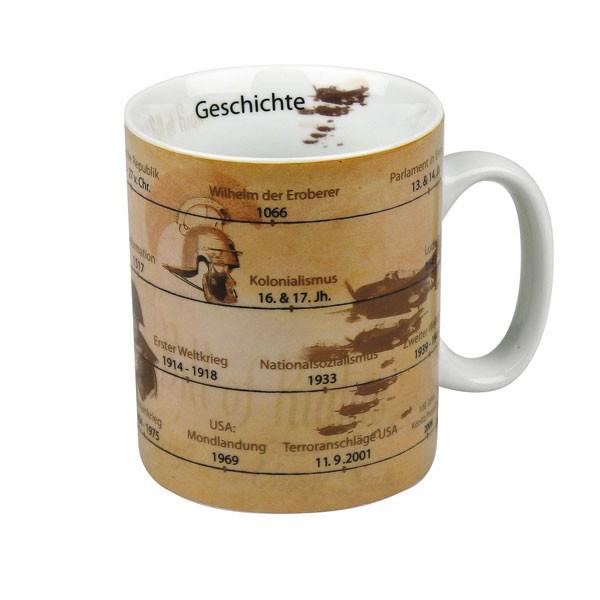 Könitz Wissenschaftsbecher Becher Tasse Kaffeebecher Pott Chemie Mathematik etc.